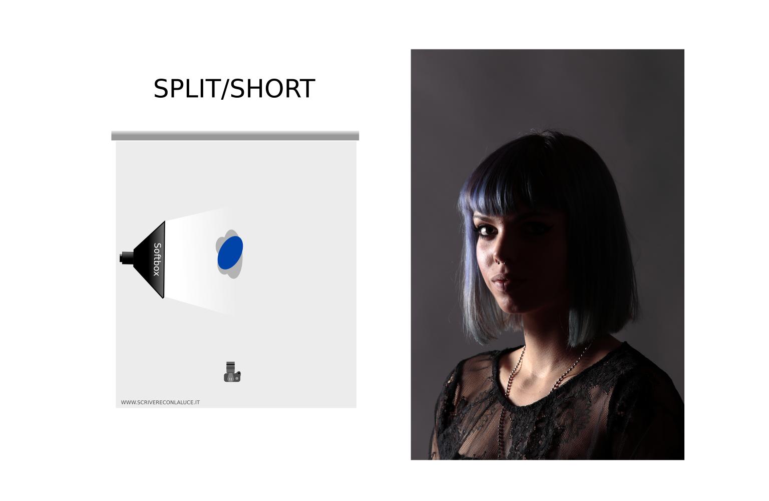 Split Short