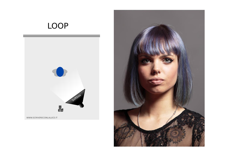 luce loop